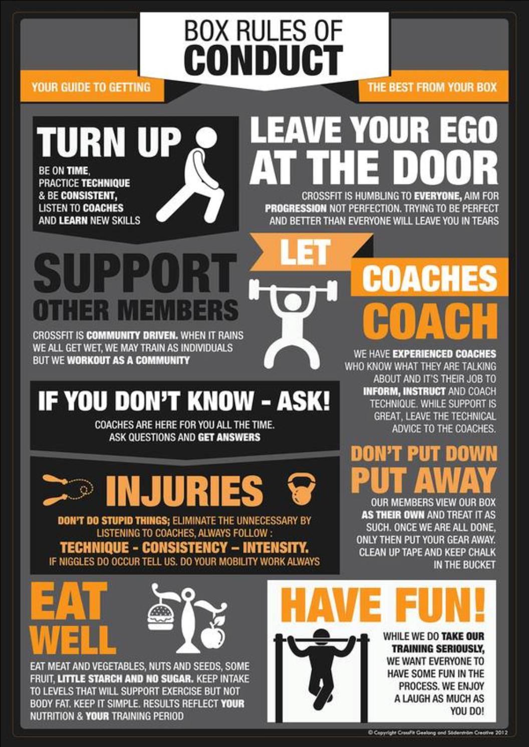 Zasady Boxa